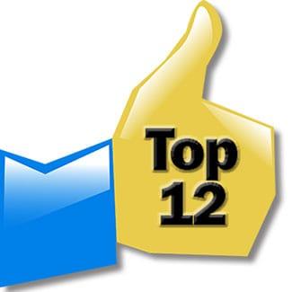 top 12 industrial marketing posts of 2014