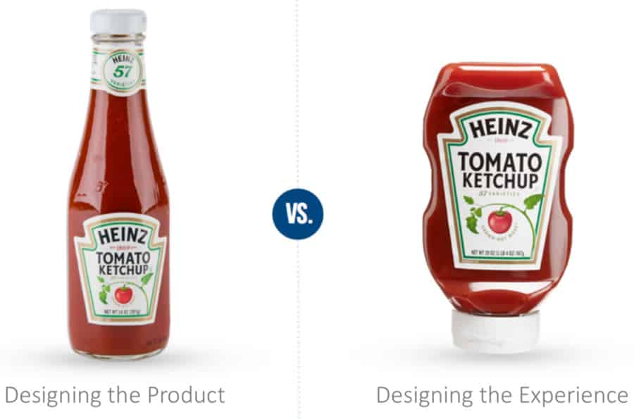 Industrial content marketing product centric vs customer for Consumer product design companies